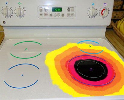 A safer stove top prototype